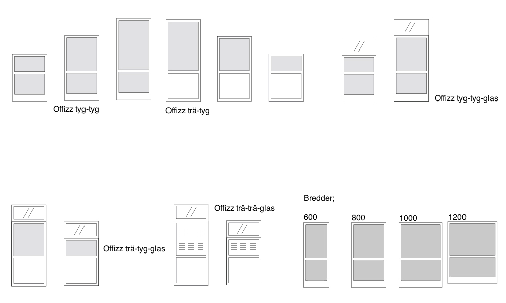 Konfigurera dina skärmväggar på många vis